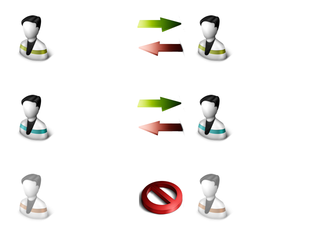 adc, adcs, nmdc, nmdcs graphic review